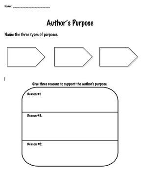 Author's Purpose & Reasons Graphic Organizer
