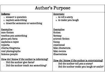 Author's Purpose Reference Chart with Examples and Guiding