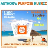 Author's Purpose Scale Rubric - Marzano Compatible