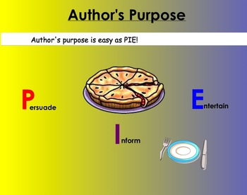 Author's Purpose Smartboard Lesson with Videos