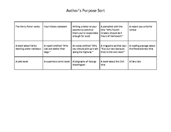Author's Purpose Sort