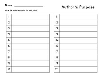 Author's Purpose Task Cards: Persuade, Inform, Entertain