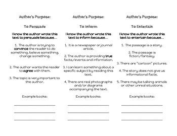Author's Purpose Trifold