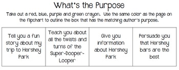 Author's Purpose Whole Group Student Response Sheet (goes