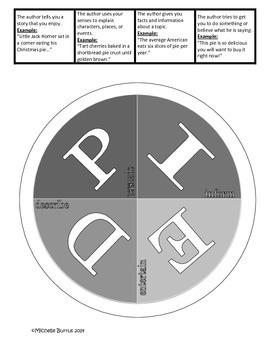 Author's Purpose foldable