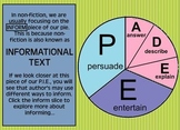 Author's Purpose in Informational Text PowerPoint Lesson