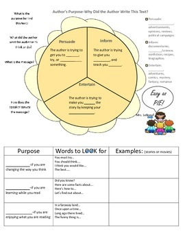 Author's Purpose with Guided Notes