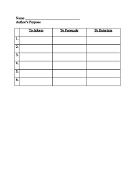 Author's Purpose with cards, directions and answer sheet