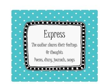 Author's Purposes
