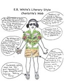 Author's Style assignment using authors of fiction