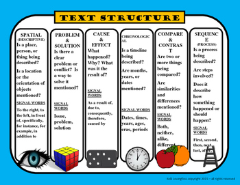 Author's Text Structure