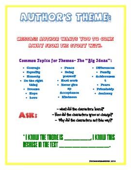 Author's Theme Poster