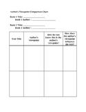 Author's Viewpoint Comparison Chart