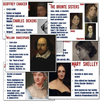 Authors of British Literature Magic Portrait Videos and PowerPoint