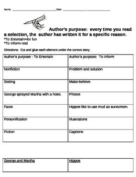 Author's purpose cut and paste