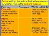 Author's purpose  promethean flipchart