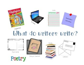 Writers - why and what do they write?