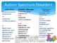 Autism 101 Training PowerPoint Presentation Professional D