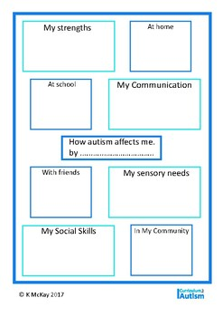 """How Autism Affects Me"" Graphic Organizers, Middle & High School, Back to School"