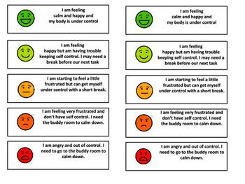 Autism Anger Chart