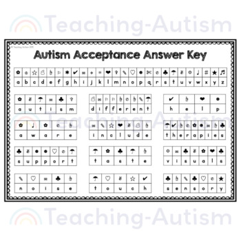 Autism Awareness Code Word Cracker