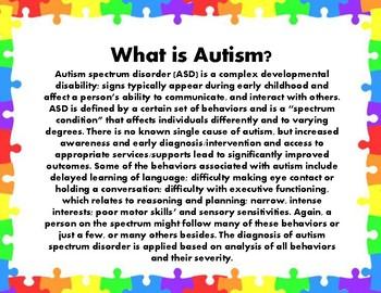 Autism Awareness Month Bulletin Board Poster Set