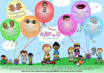 Autism Awareness Poster - Playground