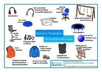 Autism Sensory Strategies FREE Poster Classroom Home-school OT