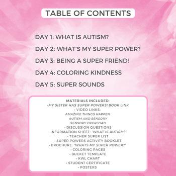 Autism Awareness Unit
