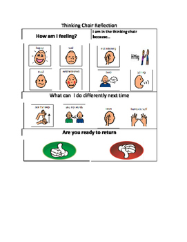 Autism: Behavior Resources Bundle