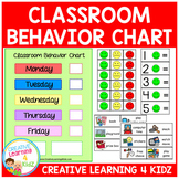 Classroom Behavior Chart Reward Visuals