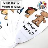 Autism Communication Fan Where Hurts?