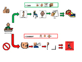 Autism Consequence & Behavior Map & Quiet Work Rules using Boardmaker