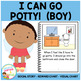 Social Story I Can Go Potty! (Boy) - Visuals + Rewards Toilet Training Autism