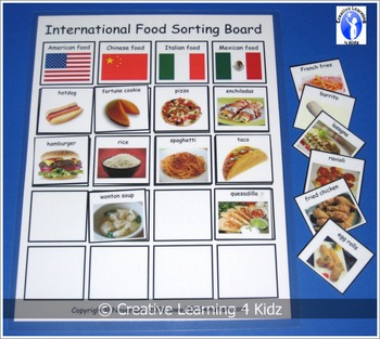 International Food Sorting