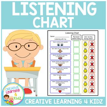 Listening Chart