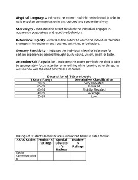 Autism Spectrum Rating Scales (ASRS)  Template
