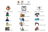 Autism:  Who, What and Where pack