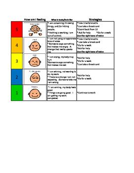 Autism board: Identifying Feelings