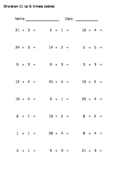 Auto-Generated Division Worksheets (Horizontal)