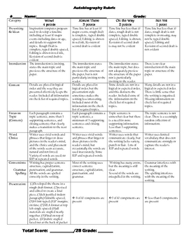 Autobiograhy Four Point Rubric