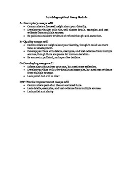 Autobiographical Essay Rubric (Identity Unit Summative Assessment)