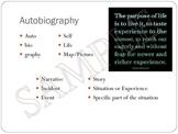 Autobiographical Essay Unit Bundle