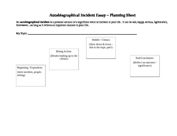 Autobiographical Incident Planning Sheet