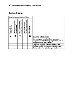 Autobiography/ Biography Project Choice Board and Rubric