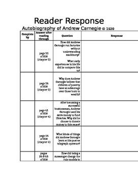 Autobiography of Andrew Carnegie Reader Response - Free Ki
