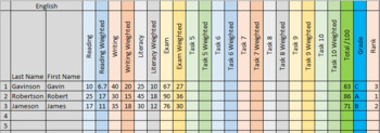 Automated Mark Book - Up to eight subjects/classes