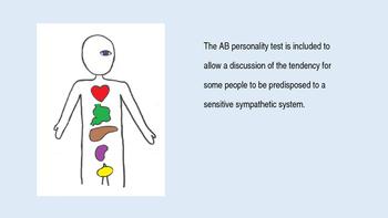 Autonomic Nervous System Unit
