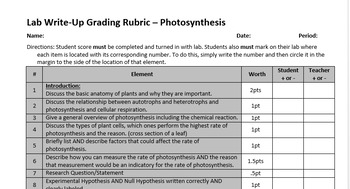 Photosynthesis and Autotrophy HS Honors Biology Complete Unit