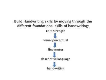 Autum Handwriting Fun:  5 Ways to Use Leaves to Build Handwriting Skills